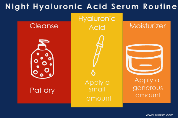 Hyaluronic Acid serum pm