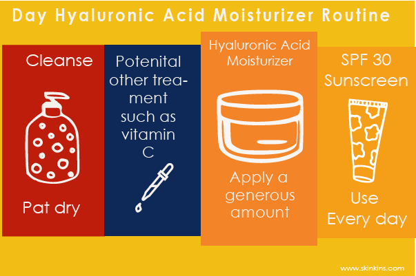 Hyaluronic Acid Day Routine